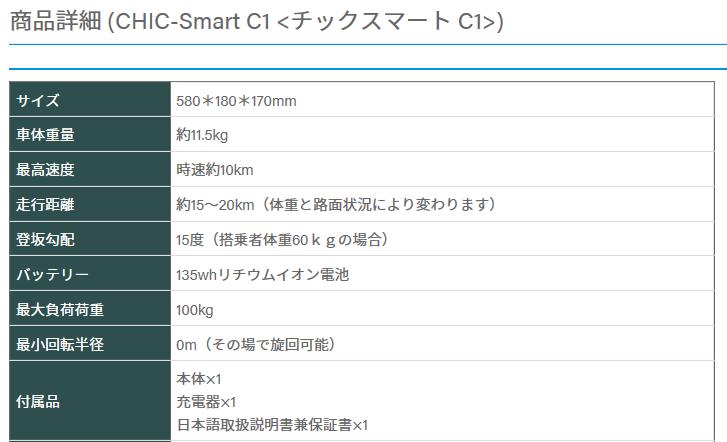 chic-smart_最大負荷荷重